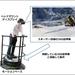 〈2018.1.20〉「体感型VRアトラクションシステム」を活用したプロモーションに関する実証実験を実施