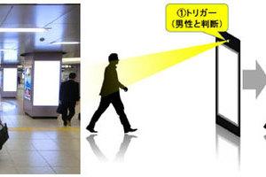 〈2018.7.24〉都営新橋駅デジタルサイネージにて「男女別ターゲティングサイネージ」の共同実証実験を開始