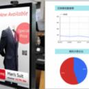 〈2019.2.6〉フューチャースタンダード、顔認識技術を活用したサイネージの視聴効果計測サービス「SCORER for Signage」をリリース!
