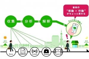 """〈2019.2.7〉利用者の""""移動×行動""""に着目したデータソリューションjeki「移動者DMP」を開発"""