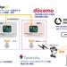 丹青社、NTTドコモが推進する5G時代のARアプリケーション実証実験に参画。「DOCOMO Open House 2020」にてミュージアムにおける新たな鑑賞体験を提供