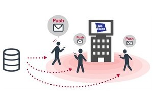 〈2020.10.20〉LIVE BOARDとD2C、デジタルOOHで屋外広告を見たと想定されるユーザーにリアルタイムでメールを配信するパッケージ商品をリリース